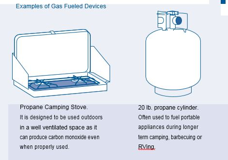 Gas fueled devices
