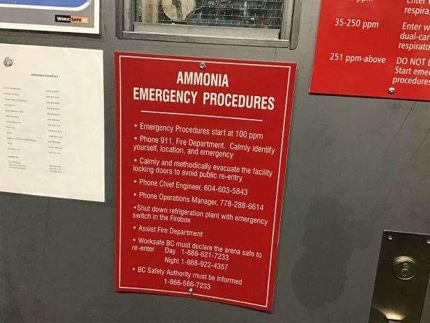 Ammonia Emergency Procedures
