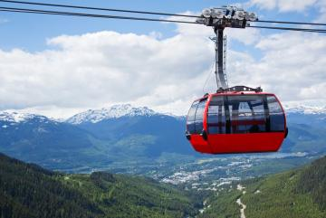 State of Safety 2019 - Passenger Ropeways
